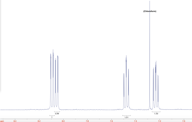 Actual NMR Spectrum